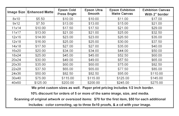 Giclee Price List